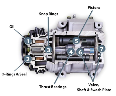 Auto AC Compressor illustration